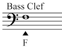 bass clef staff