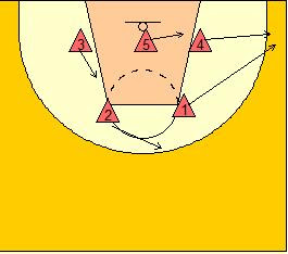 X S O S Of Basketball The Syracuse 2 3 Zone