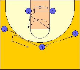 syracuse 2 3 zone defense pdf