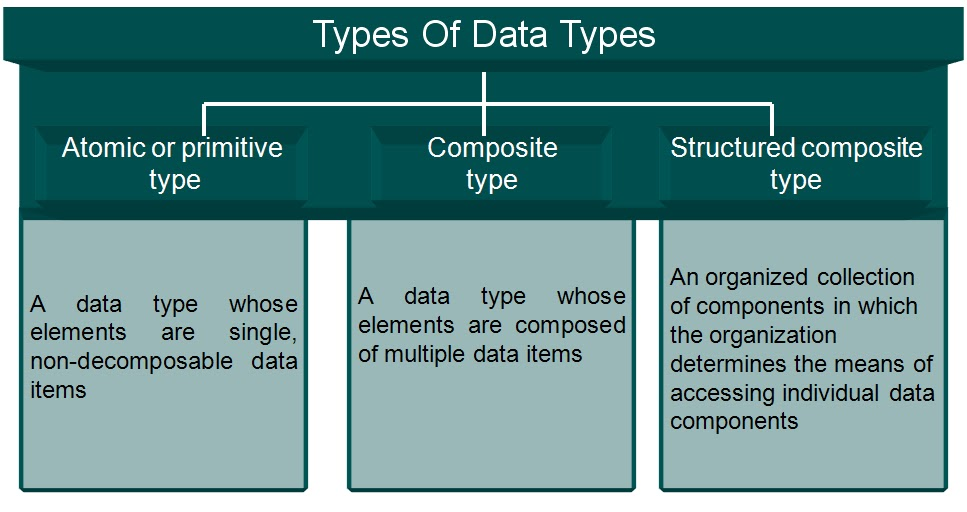 Krishna Data Types In Java Amp Type Conversion And Casting