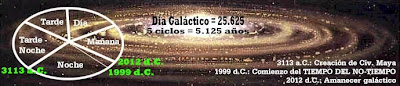 LAS PLEYADES Y ALCYON 2012 4