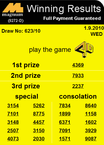 Today Win Magnum 4D Play The Game Number