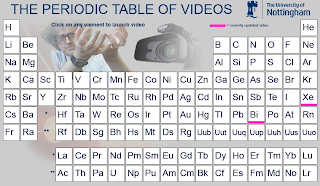 Free technology for teachers 5 good resources for learning the the periodic table of videos is produced by the university of nottingham the table features a video demonstration of the characteristics of each element in urtaz Images