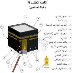 الكعبة المشرفة (قبلة المسلمين)