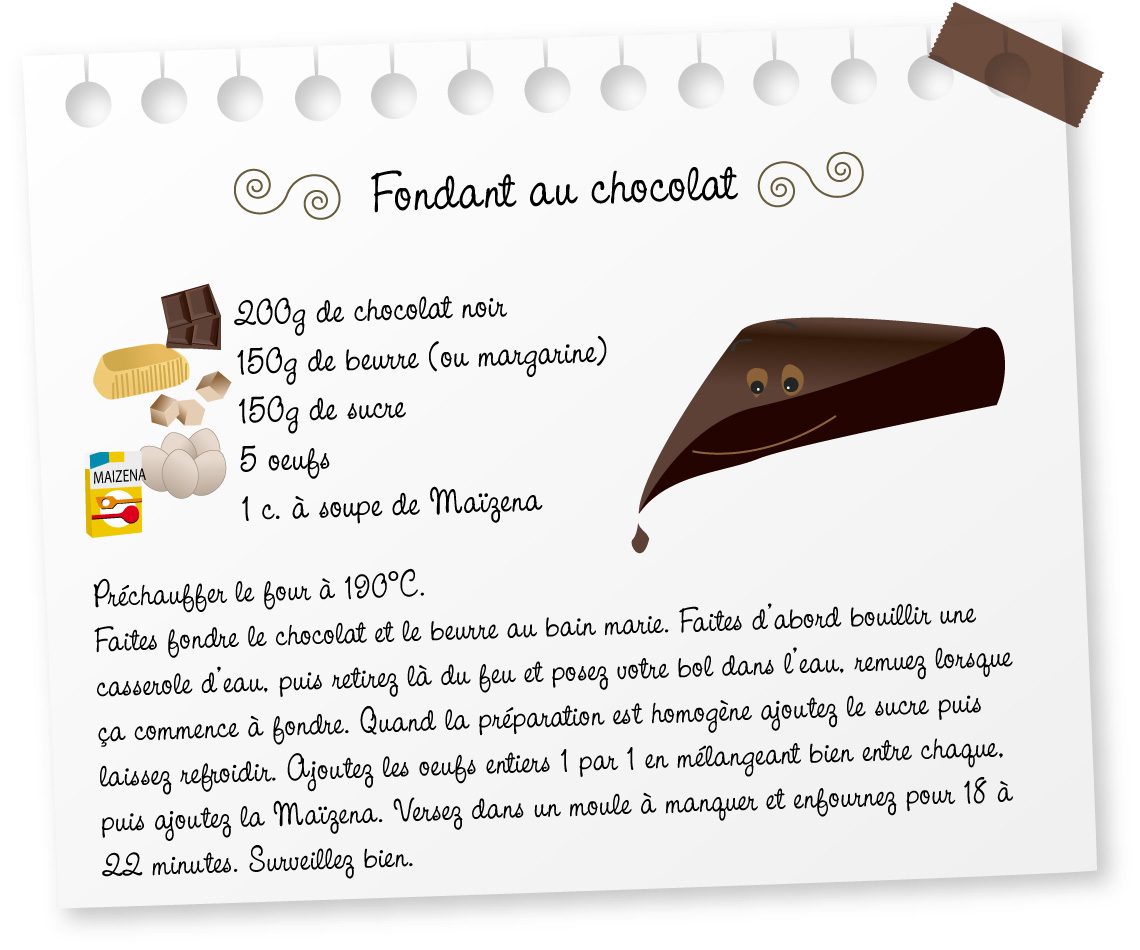 fondant au chocolat recette_fondantchoco