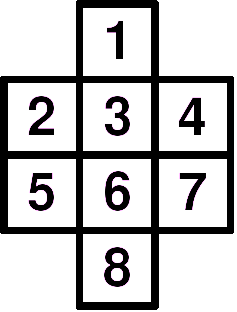 Disposición inicial de números