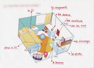 les petits livres rouges de framboise am nagez votre enfant une chambre feng shui. Black Bedroom Furniture Sets. Home Design Ideas