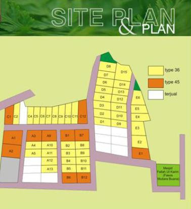 Site Plan Mutiara Buana