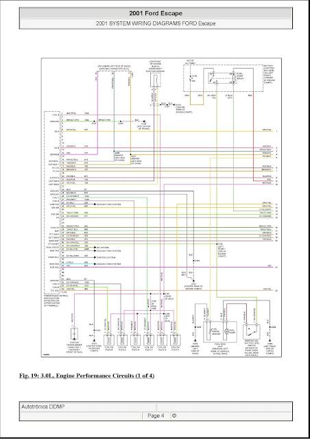 DDMP Automotriz: Diagramas Eléctricos ECU Escape 2001