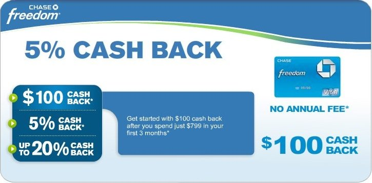 Chase Freedom Credit Card Reward offer for 5% Cash Back   letmeget.com