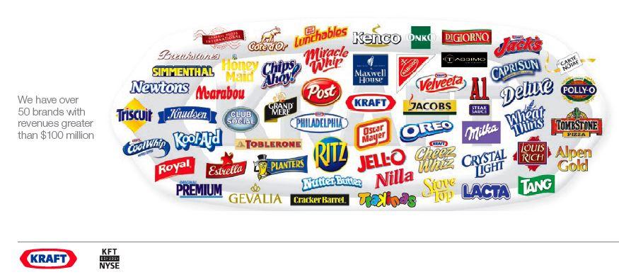 kraft cadbury brands lines different line companies food example many dressing salad own major verdict claim despite deal still corporation