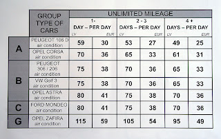 цены на аренду авто в одной из фирм