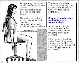 (¯`·._.♥ كيفيه استخدام الكمبيوتر posture3.bmp