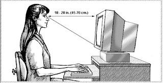 (¯`·._.♥ كيفيه استخدام الكمبيوتر posture4.bmp