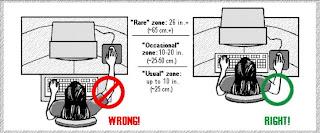 (¯`·._.♥ كيفيه استخدام الكمبيوتر posture1.bmp