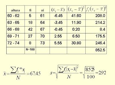 Datos agrupados y no agrupados en estadistica ejemplos