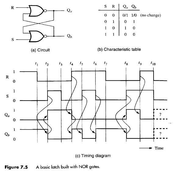 Electrical Gaze: Latch