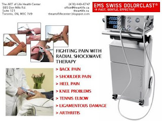 Fighting Pain with Radial Shockwave Therapy: Back Pain, Shoulder Pain, Heel Pain, Knee Problems, Tennis Elbow, Ligamentous Damage, Arthritis
