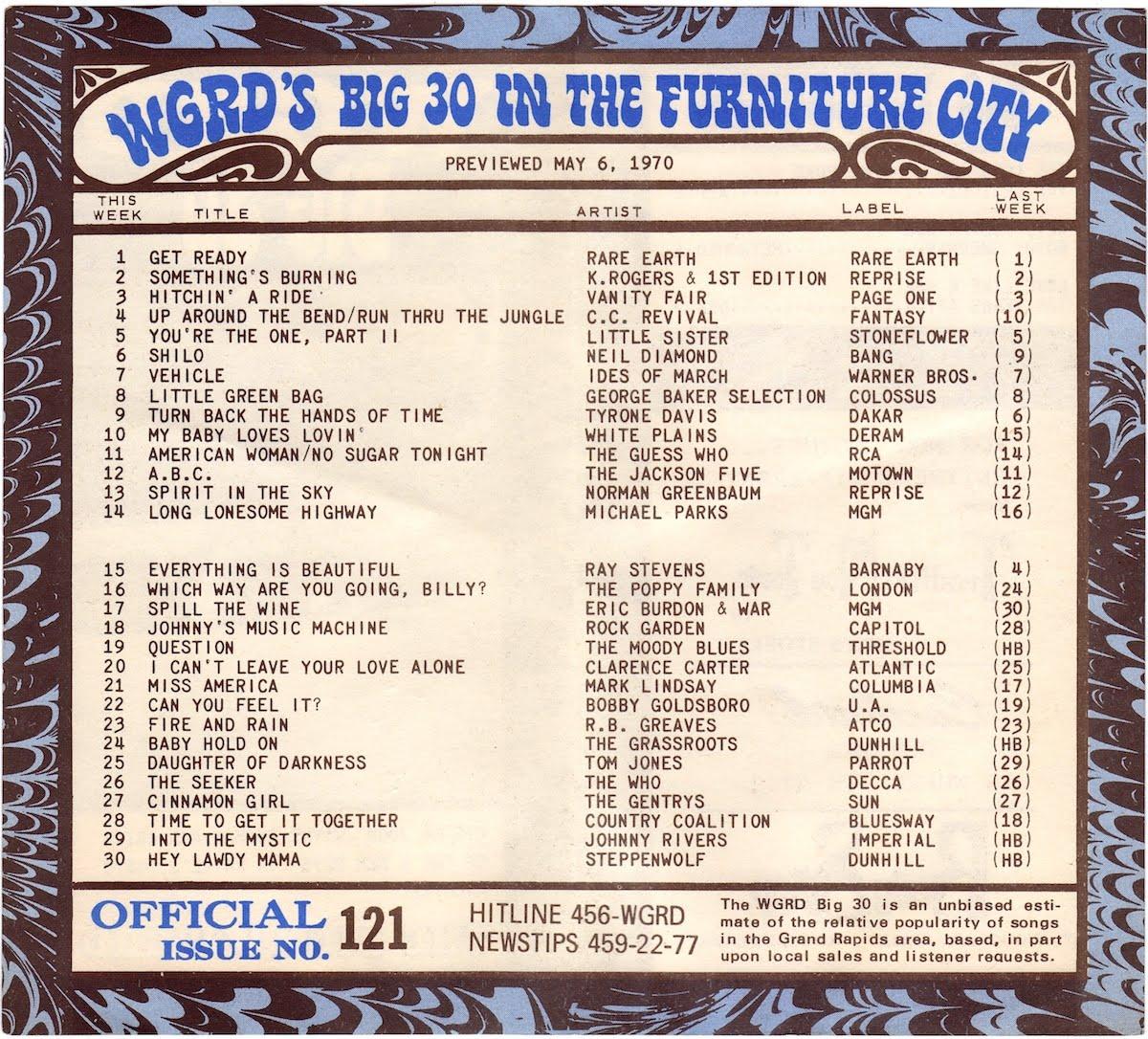 Nick's Radio Corner: WGRD Grand Rapids Michigan Survey May