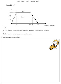 TIME AND SPEED GRAPH WORKSHEET
