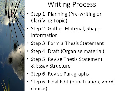 prewriting phase of essay writing steps