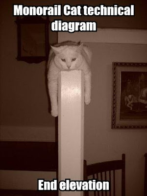 monorail-cat-technical-diagram-end-eleva