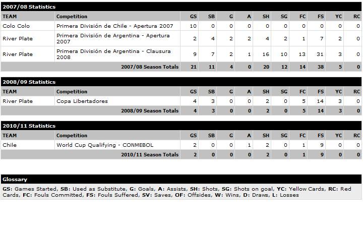 [Alexis+Sanchez+Stats+2.jpg]