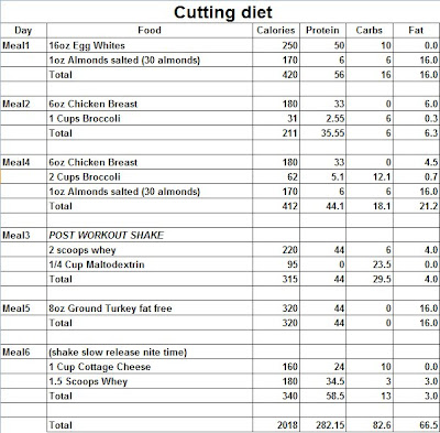 Ryan Hughes' Cutting Program