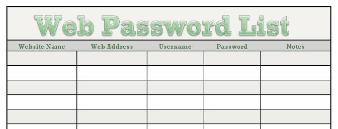 passwords template