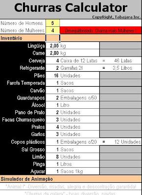 churras calculator