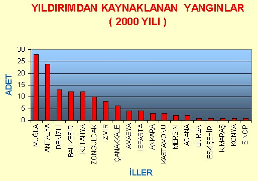 105 ormanyan115B15D