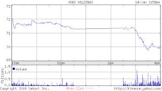 finance.blogspot: 一月 2009