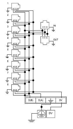 gfci outlet internal wiring diagram venn answers about animals rs485 rs 485 wire size ~ odicis