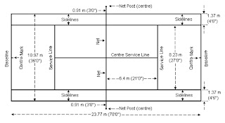 Measurement Of Tennis Court With Diagram Pool Light Wiring Pdf Free For You A Sculpture Living Dimensions Rh Asculptureforliving Blogspot Com Blank Print