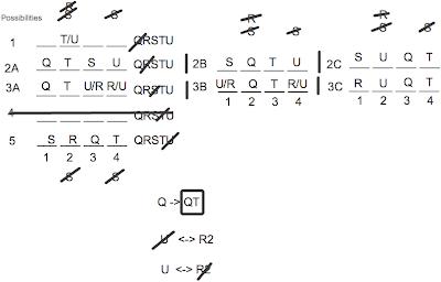 October 2010 LSAT Logic Games Explanation #3
