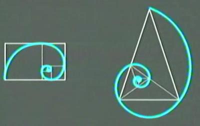 Geometría Áurea