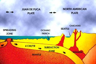 What Is Sea Floor Spreading?   U003eSea Floor Spreading Is The Process In Which  The Ocean Floor Is Extended When Two Plates Move Apart.