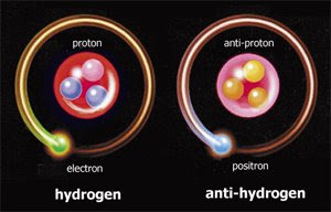 hidrógeno y anti-hidrógeno