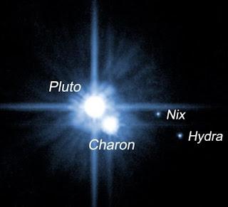 Plutón, Caronte, Nix, Hidra