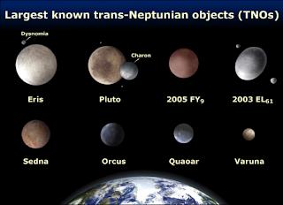 Nueve de los más grandes objetos trans-neptunianos (TNOs)