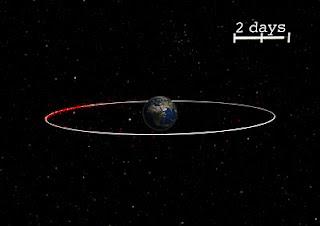 Simulación de explosión en GEO dos días después