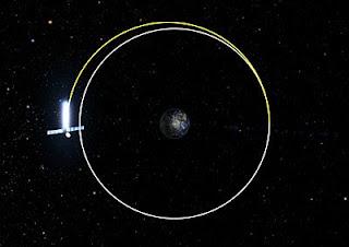 Reorbitar nave a otra órbita