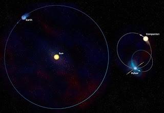 Una comparación de las órbitas del púlsar J1903+0327 y su posible compañera