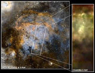 Remanente de supernova W28