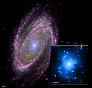 Galaxia M81