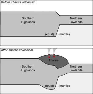 Cráter Borealis