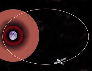 Esquema de la posición de Chandra