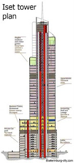 Iset tower plan