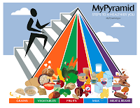 Mypyramid Critiques | RM.