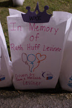 Relay for Life- Lexington, SC